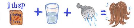 The uses of Baking Soda